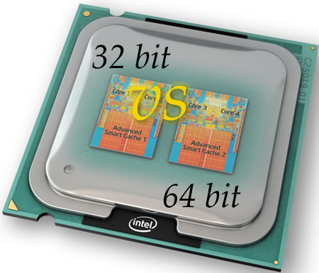 Difference between 32bit and 64bit Processor
