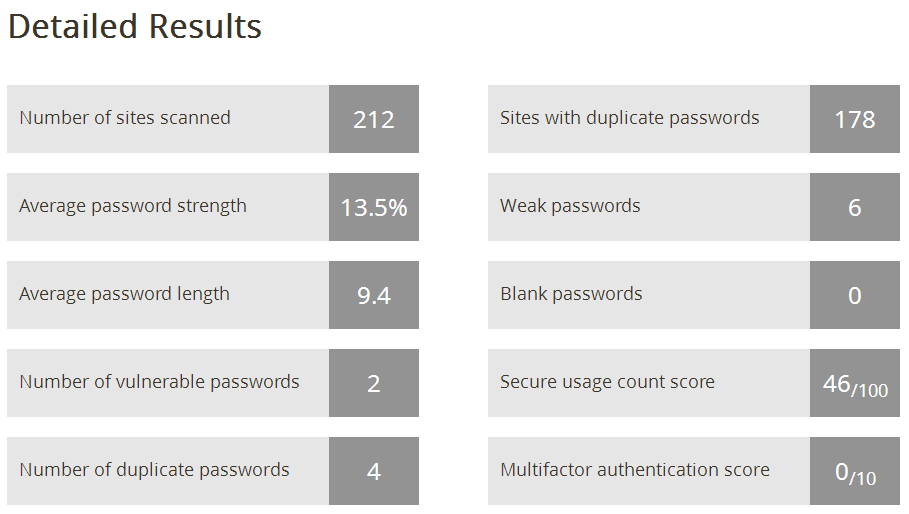 LastPass Security Audit